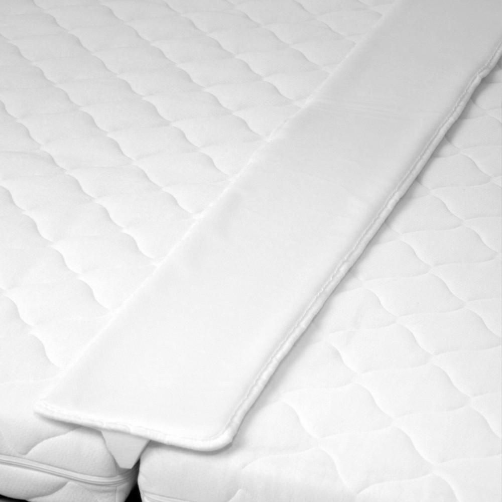liebesbr cke als ritzenf ller bei einer besucherritze testberichte. Black Bedroom Furniture Sets. Home Design Ideas